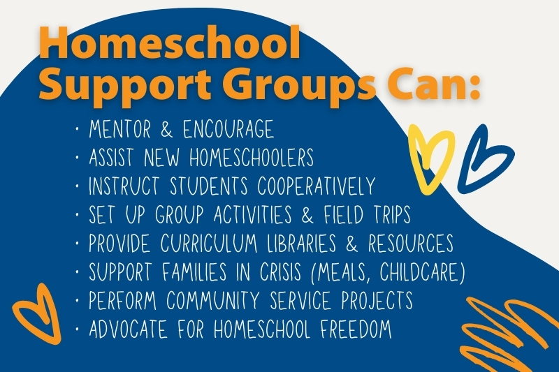 Homeschool Support Groups Can: • Mentor & Encourage • Assist New Homeschoolers • Instruct students cooperatively • Set Up Group activities & Field Trips • Provide Curriculum Libraries & Resources • Support Families in Crisis (meals, childcare) • Perform Community service projects • Advocate for Homeschool Freedom